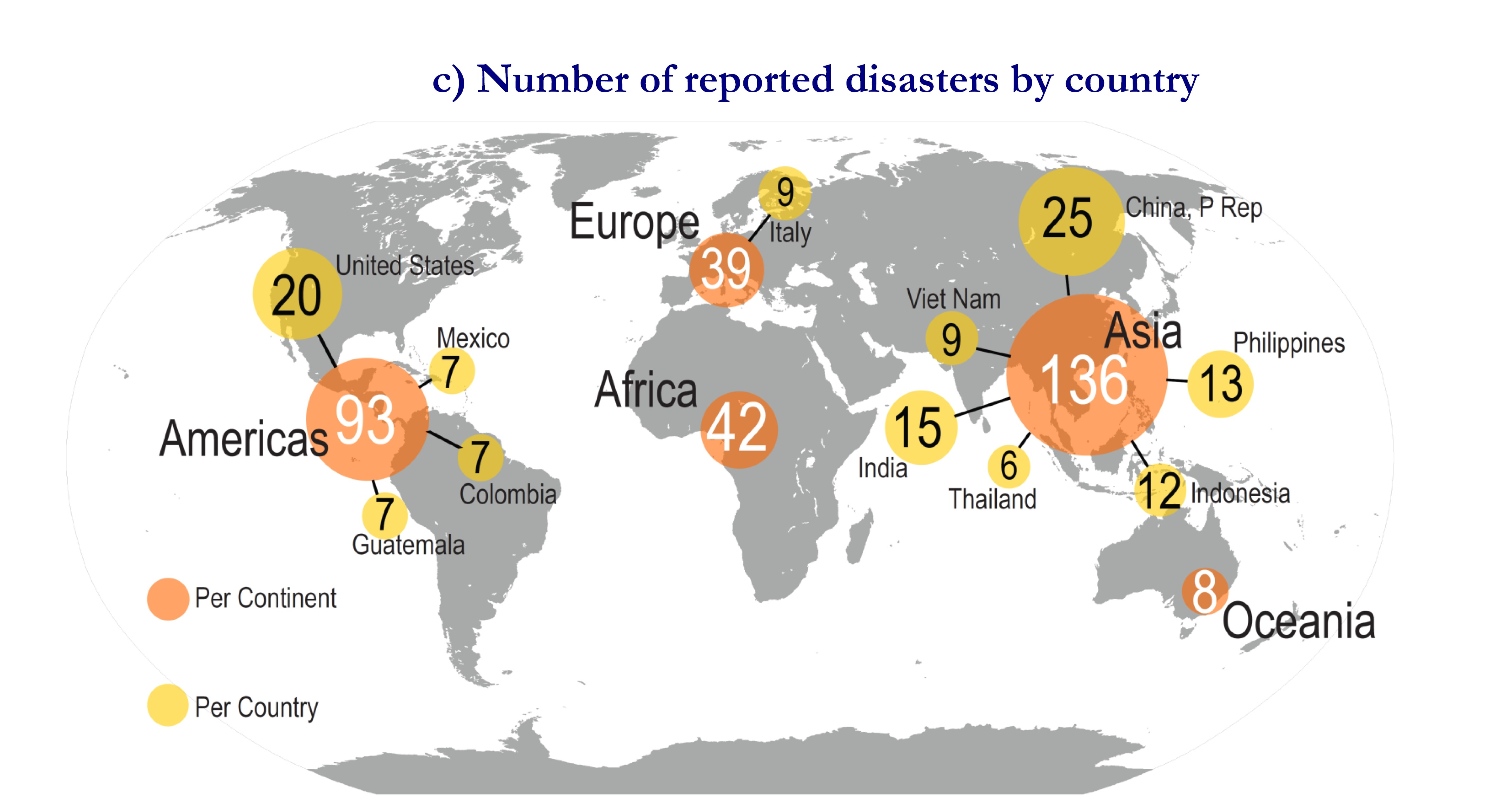 Em dat the international disasters database new cred crunch on 2017 data gumiabroncs Image collections